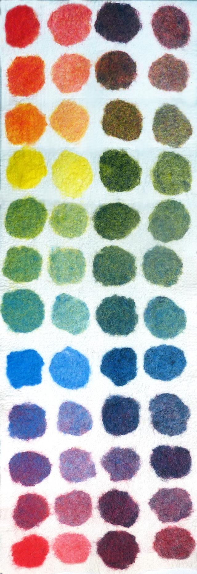 colour mixing palette